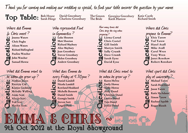 Wedding table quizzes gay wedding shopbopcom the wedding date wedding quizzes bride junglespirit Images