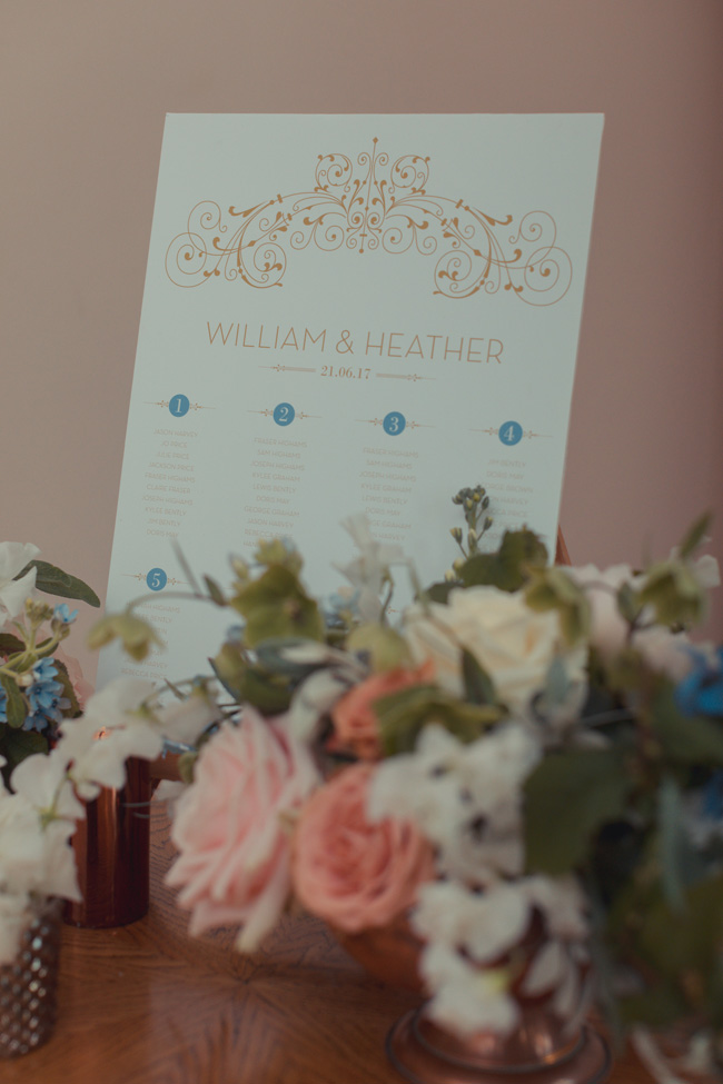 Summer wedding styling ideas with a twist by Pudding Bridge. Image credit James Green Photography (4)